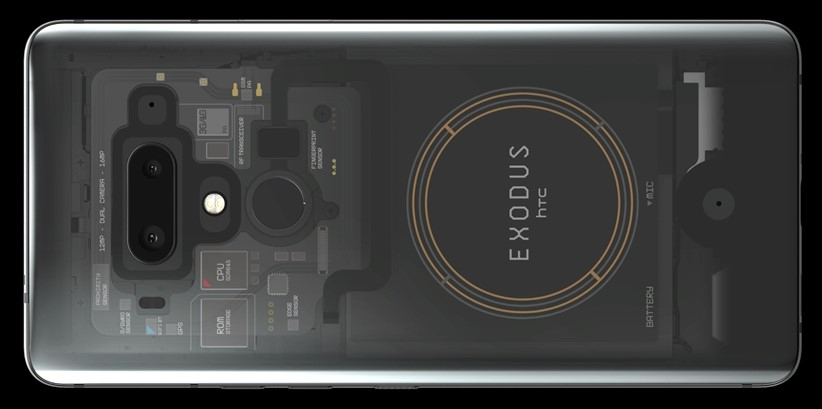 https://www.fandroid.com.pl/wp-content/uploads/HTC-Exodus-1.jpg